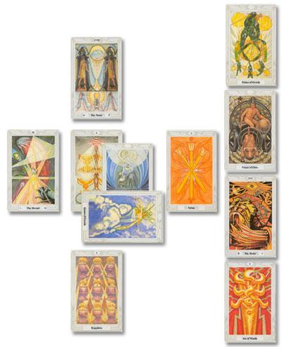 retrospective tarot reading using the celtic cross spread and the thoth tarot deck