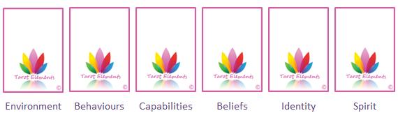 Logical Levels Tarot Spread