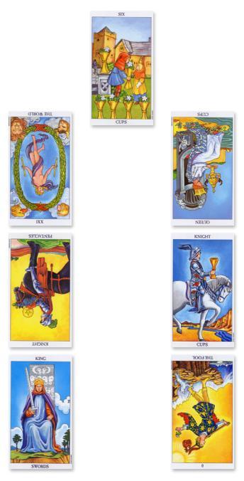 horseshoe tarot reading
